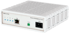 Стационарный GSM модем 900/1800 МНz (4 SIM, 1 Ethernet)